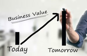 PR creates business value